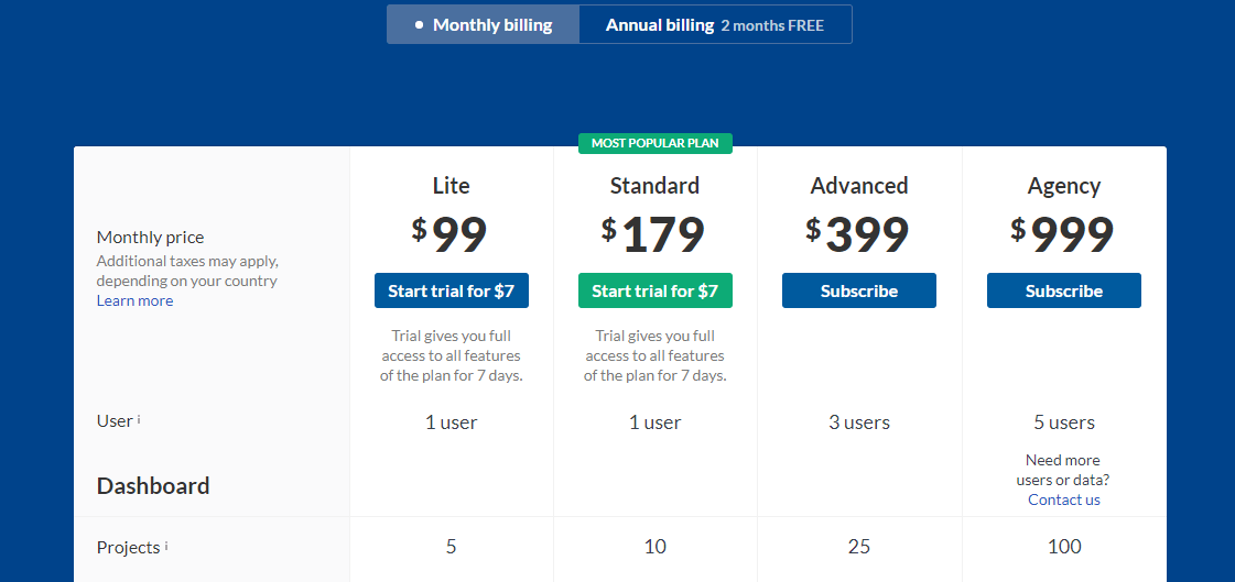 ahref pricing