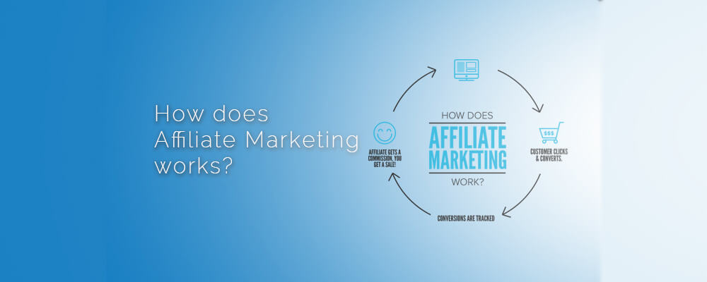 How to Easily Earn $5000 Every Month with Affiliate Marketing – By HTML Pro